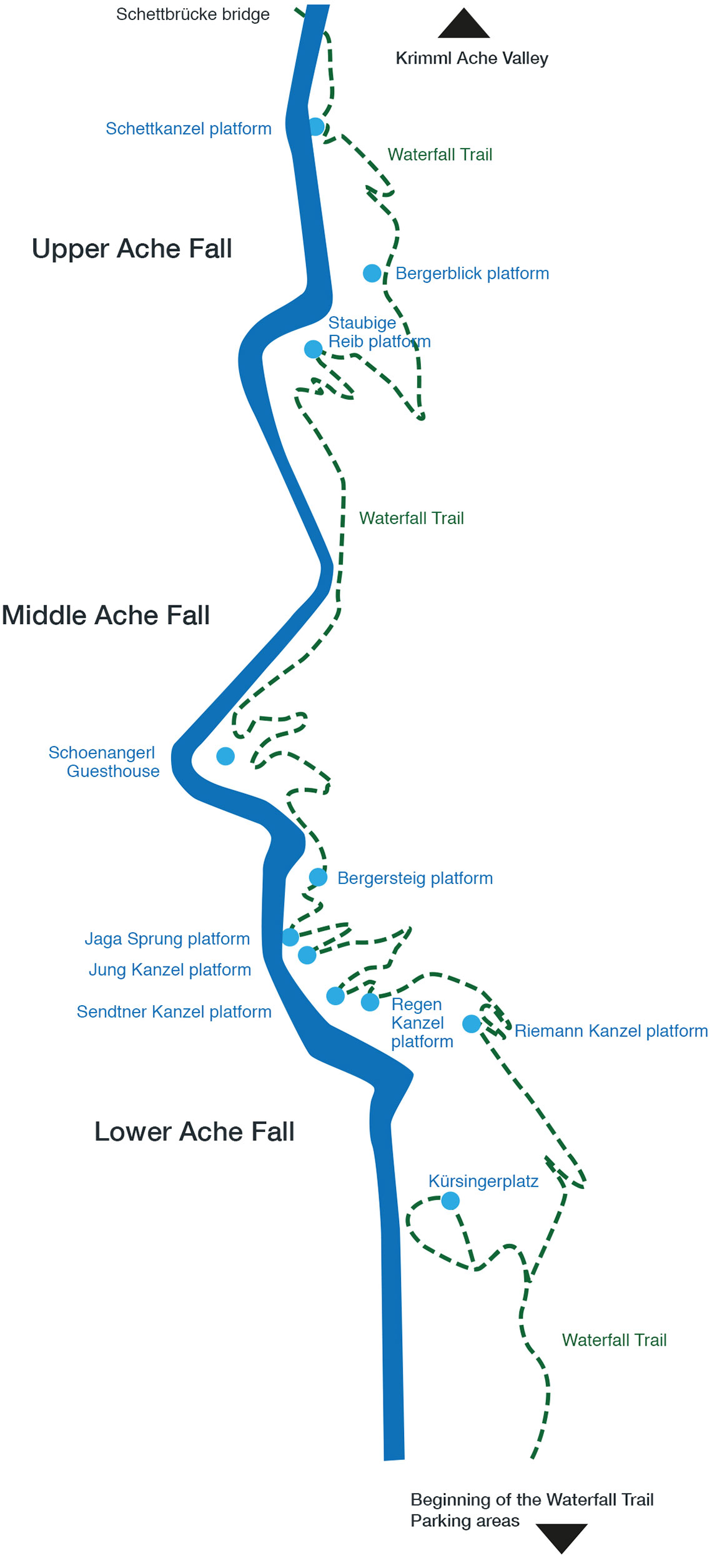 The Waterfall Trail
